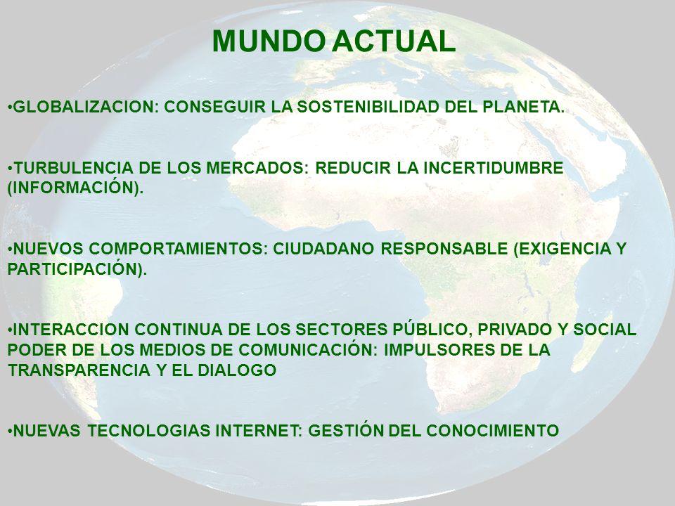 MUNDO ACTUAL GLOBALIZACION: CONSEGUIR LA SOSTENIBILIDAD DEL PLANETA.