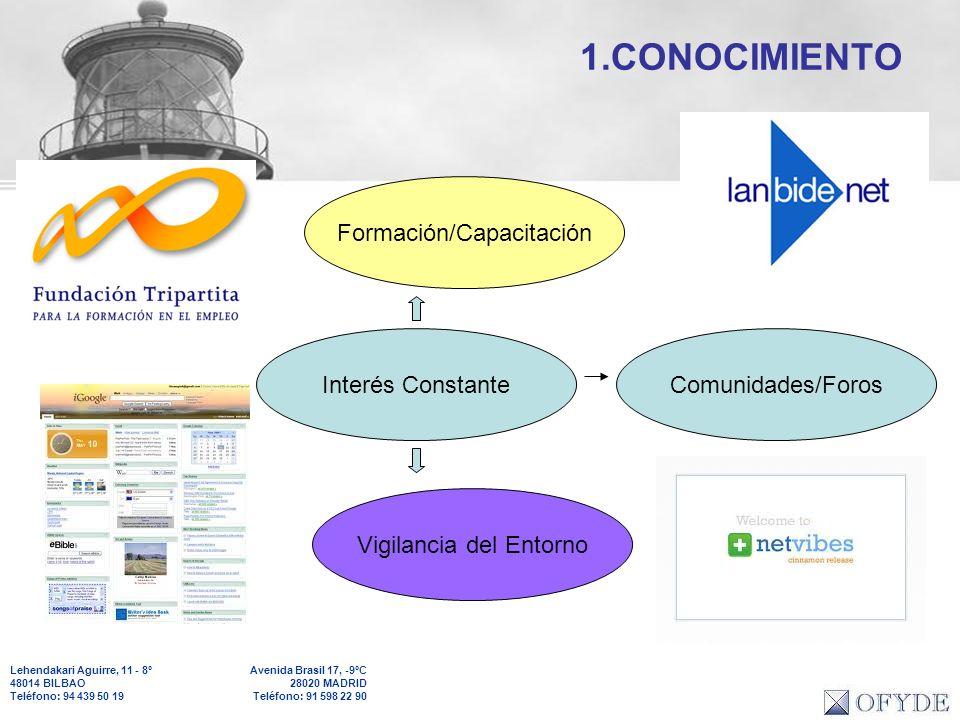 1.CONOCIMIENTO Formación/Capacitación Interés Constante