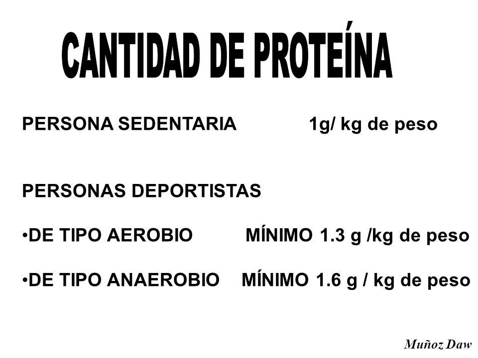 CANTIDAD DE PROTEÍNA PERSONA SEDENTARIA 1g/ kg de peso