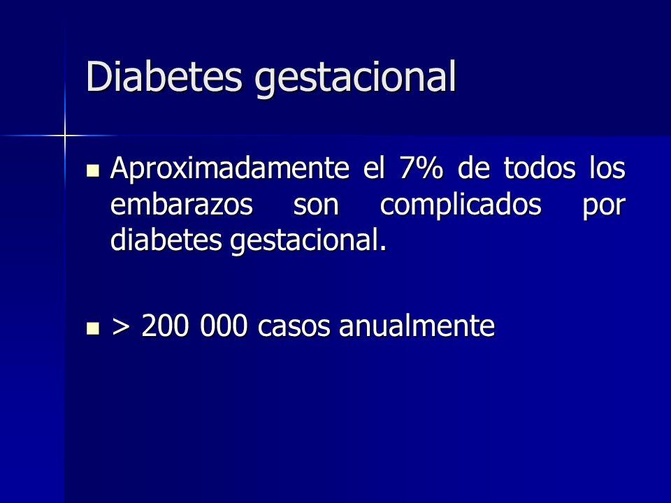 Diabetes gestacional Aproximadamente el 7% de todos los embarazos son complicados por diabetes gestacional.
