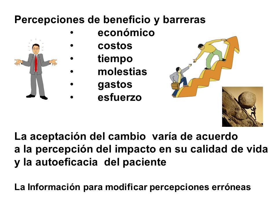 Percepciones de beneficio y barreras económico costos tiempo molestias