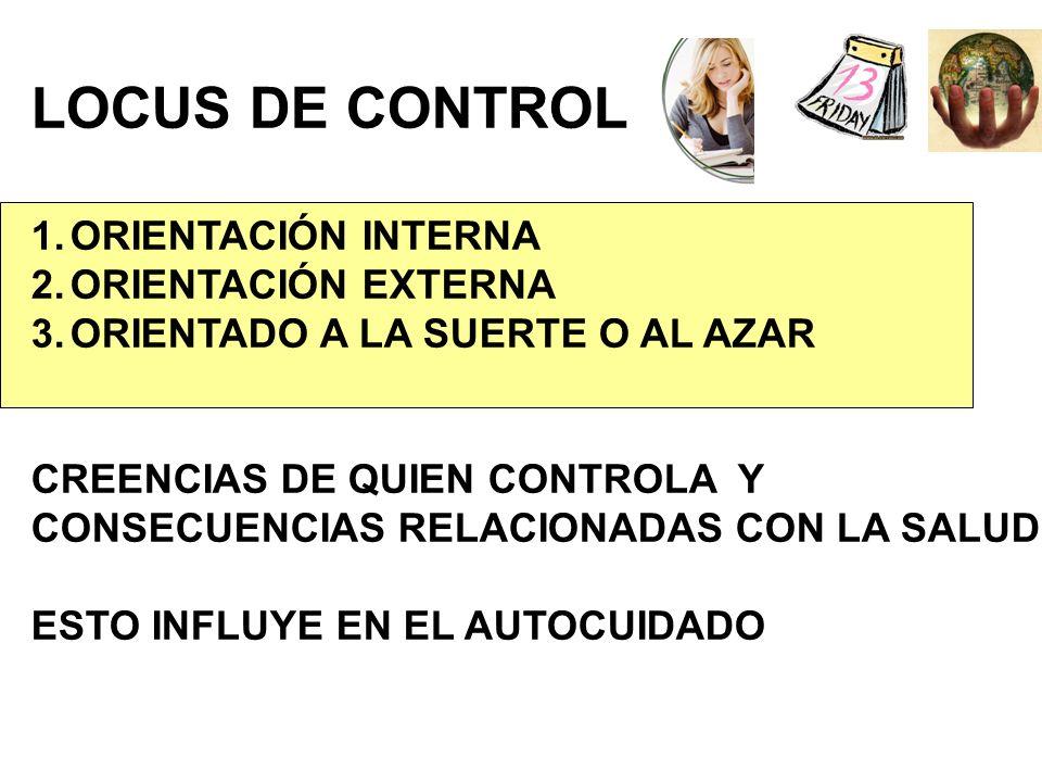 LOCUS DE CONTROL ORIENTACIÓN INTERNA ORIENTACIÓN EXTERNA