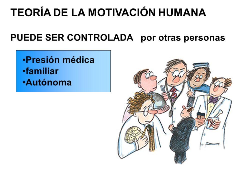 TEORÍA DE LA MOTIVACIÓN HUMANA