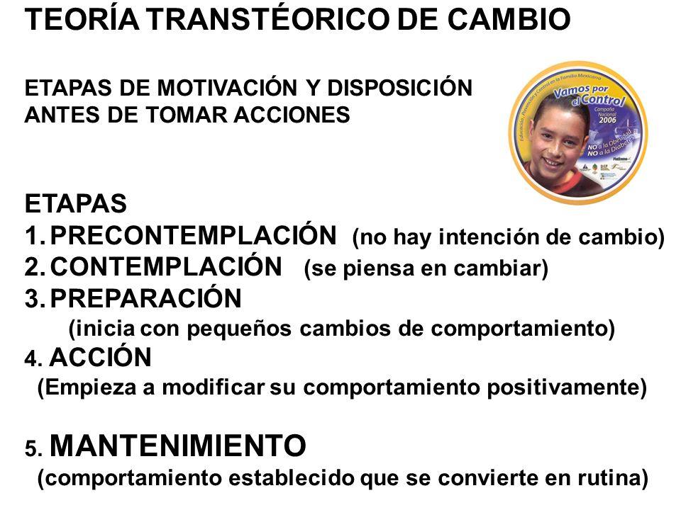 TEORÍA TRANSTÉORICO DE CAMBIO