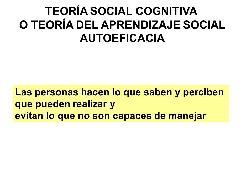 TEORÍA SOCIAL COGNITIVA O TEORÍA DEL APRENDIZAJE SOCIAL