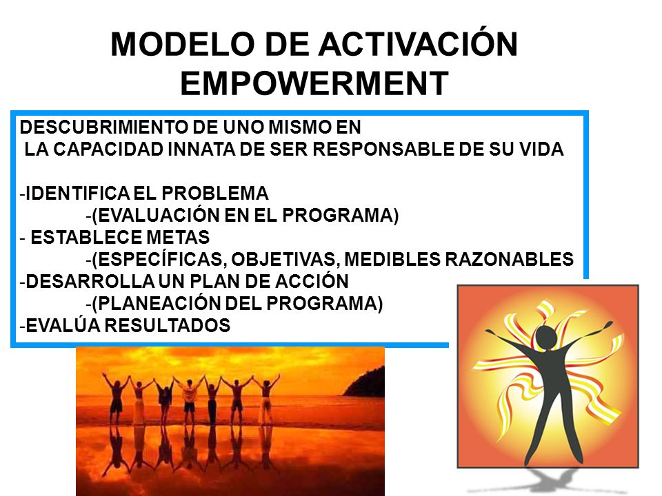 MODELO DE ACTIVACIÓN EMPOWERMENT