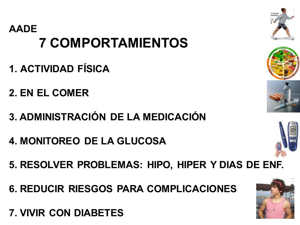 7 COMPORTAMIENTOS AADE ACTIVIDAD FÍSICA 2. EN EL COMER