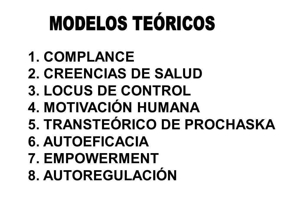 MODELOS TEÓRICOS COMPLANCE. CREENCIAS DE SALUD. LOCUS DE CONTROL. MOTIVACIÓN HUMANA. TRANSTEÓRICO DE PROCHASKA.