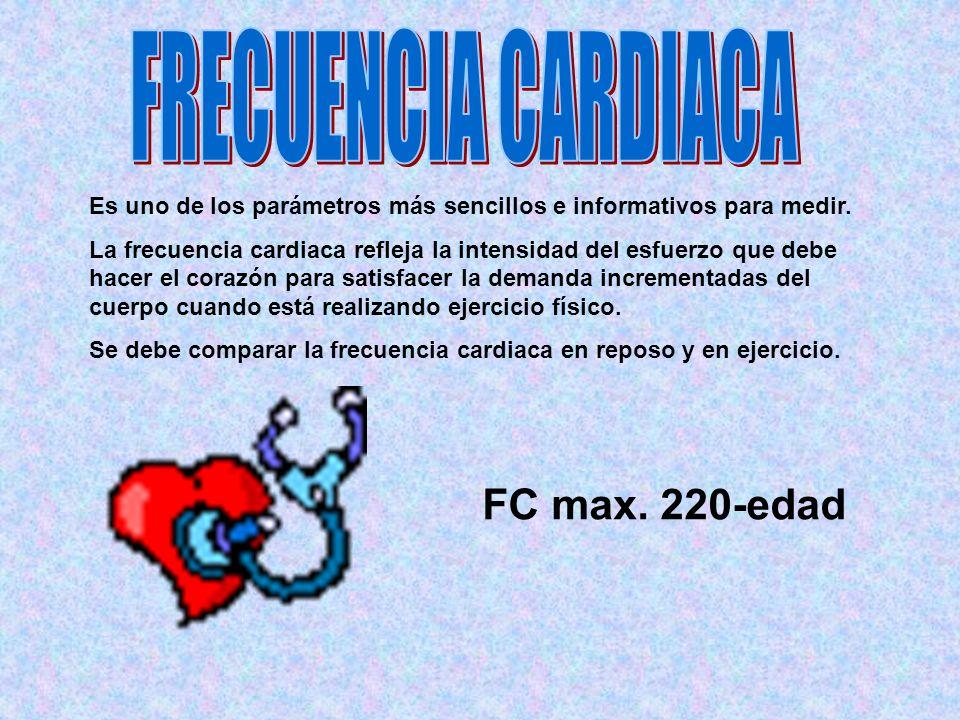 FRECUENCIA CARDIACA FC max. 220-edad