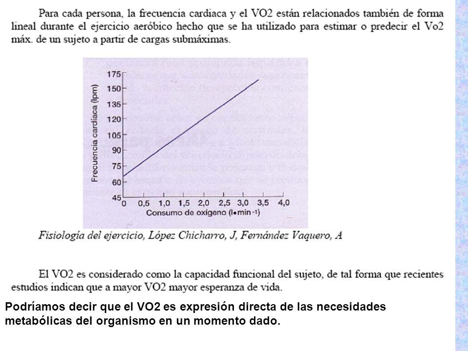 Podríamos decir que el VO2 es expresión directa de las necesidades