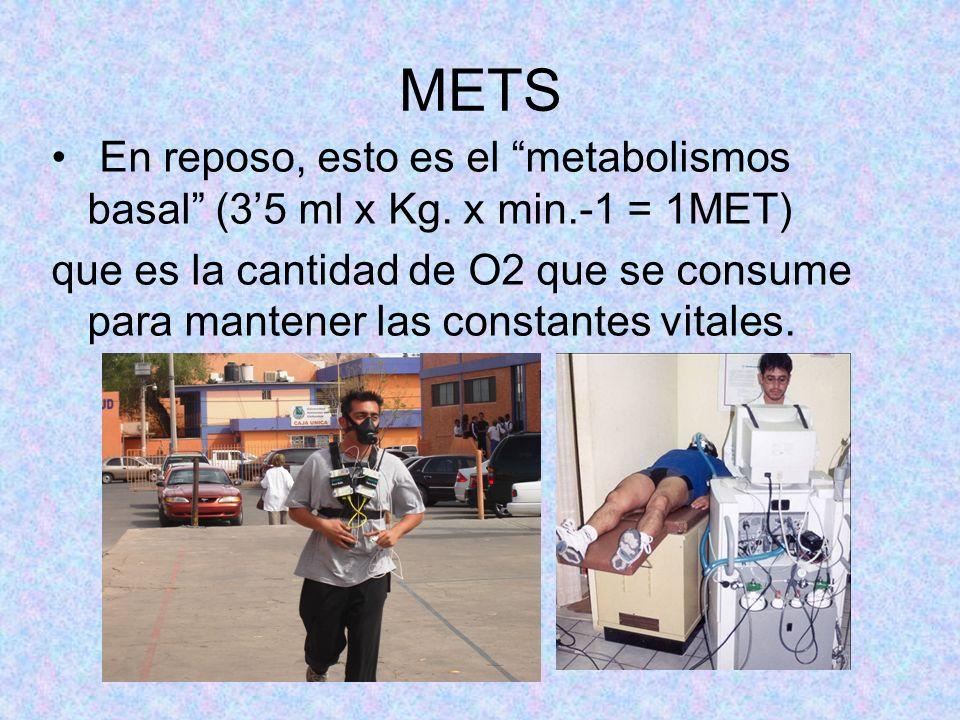 METS En reposo, esto es el metabolismos basal (3'5 ml x Kg. x min.-1 = 1MET)