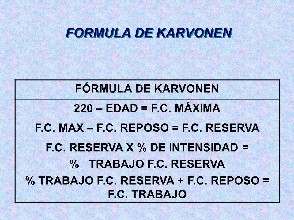 FORMULA DE KARVONEN FÓRMULA DE KARVONEN 220 – EDAD = F.C. MÁXIMA