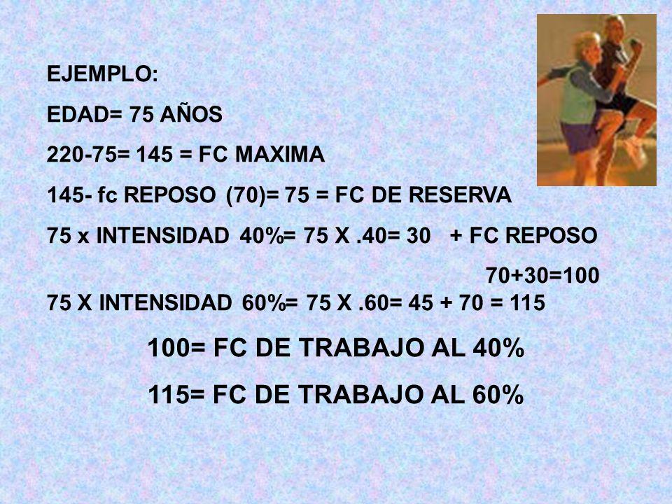 100= FC DE TRABAJO AL 40% 115= FC DE TRABAJO AL 60%