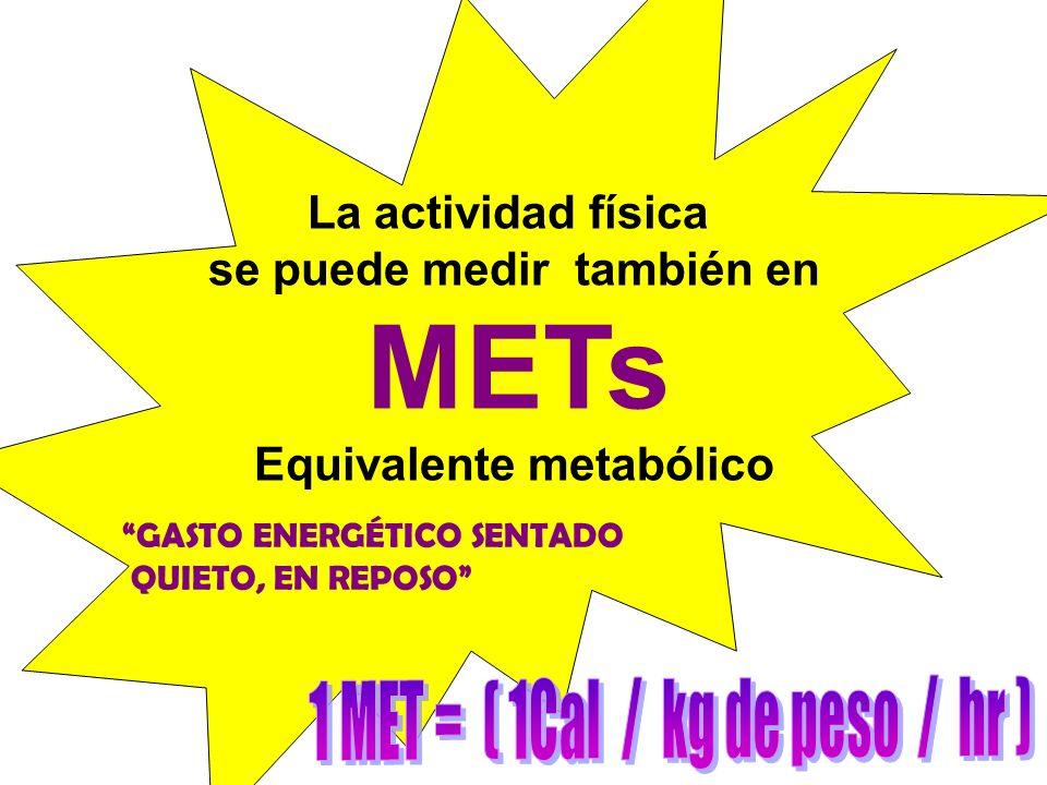 se puede medir también en Equivalente metabólico