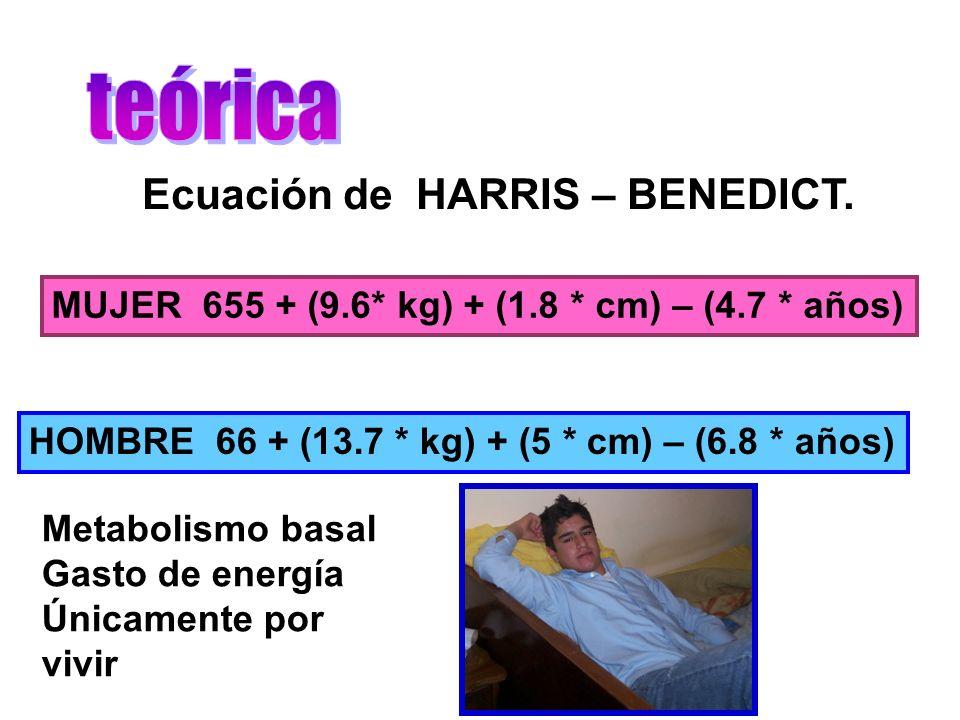 teórica Ecuación de HARRIS – BENEDICT.