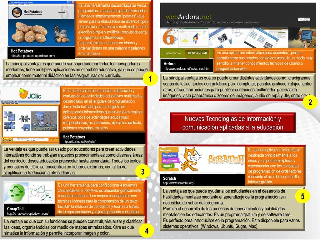 Vistoso Crear Currículum En Wordpad Adorno - Ejemplo De Colección De ...