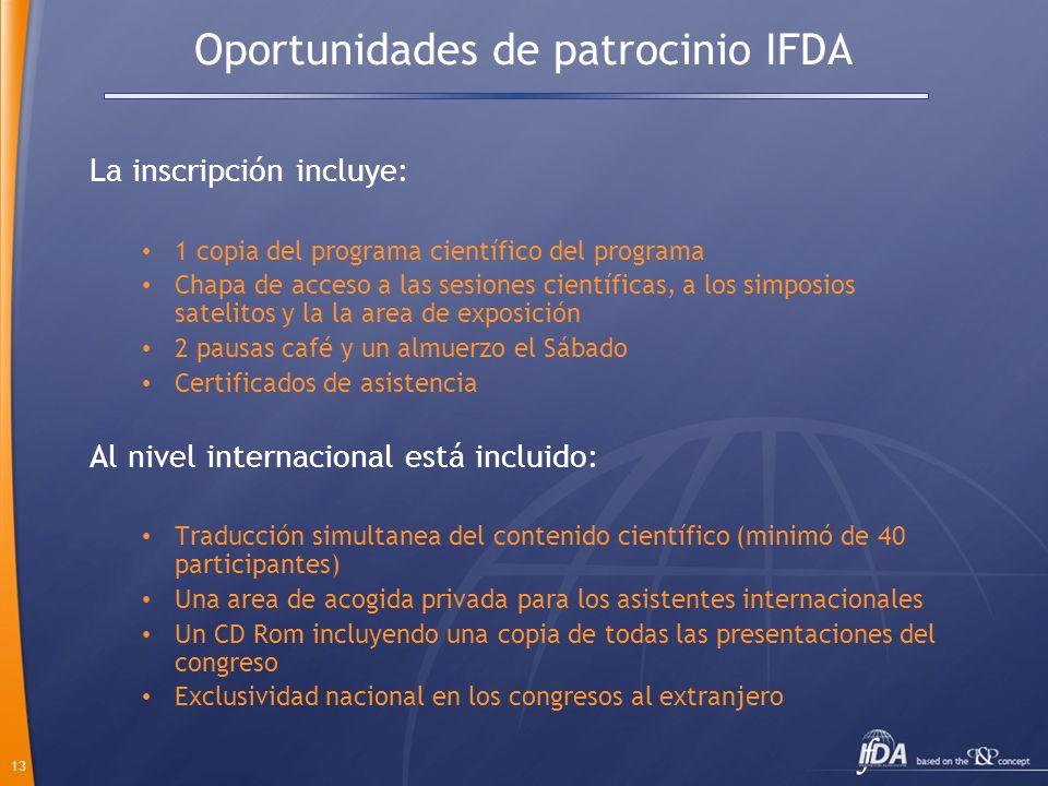Oportunidades de patrocinio IFDA