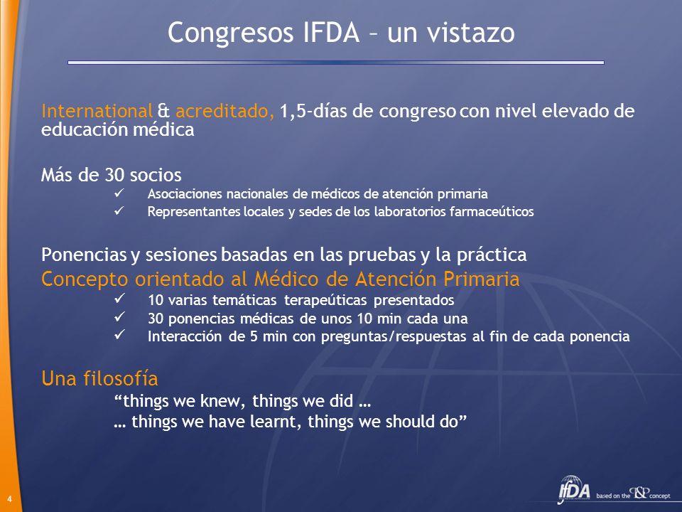 Congresos IFDA – un vistazo