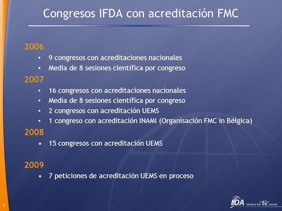 Congresos IFDA con acreditación FMC