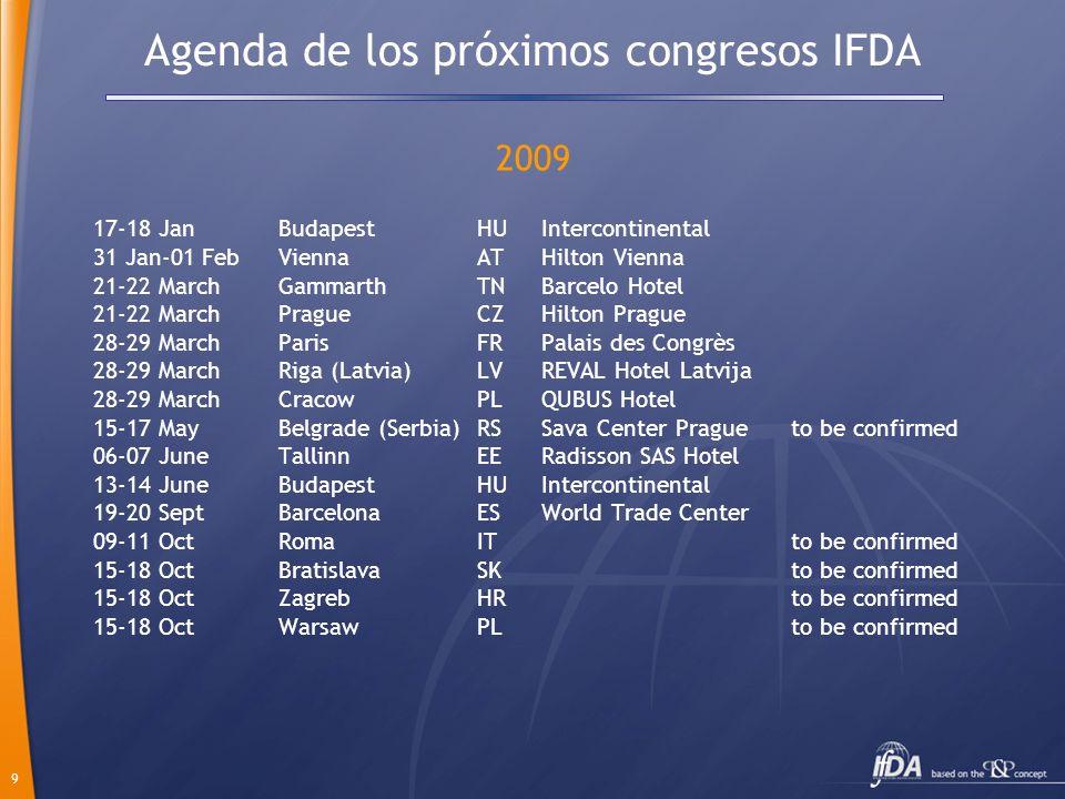 Agenda de los próximos congresos IFDA