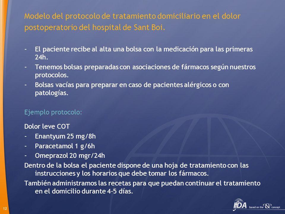 Modelo del protocolo de tratamiento domiciliario en el dolor
