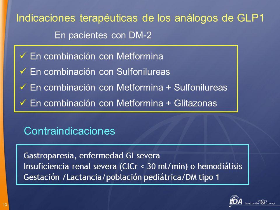 Indicaciones terapéuticas de los análogos de GLP1