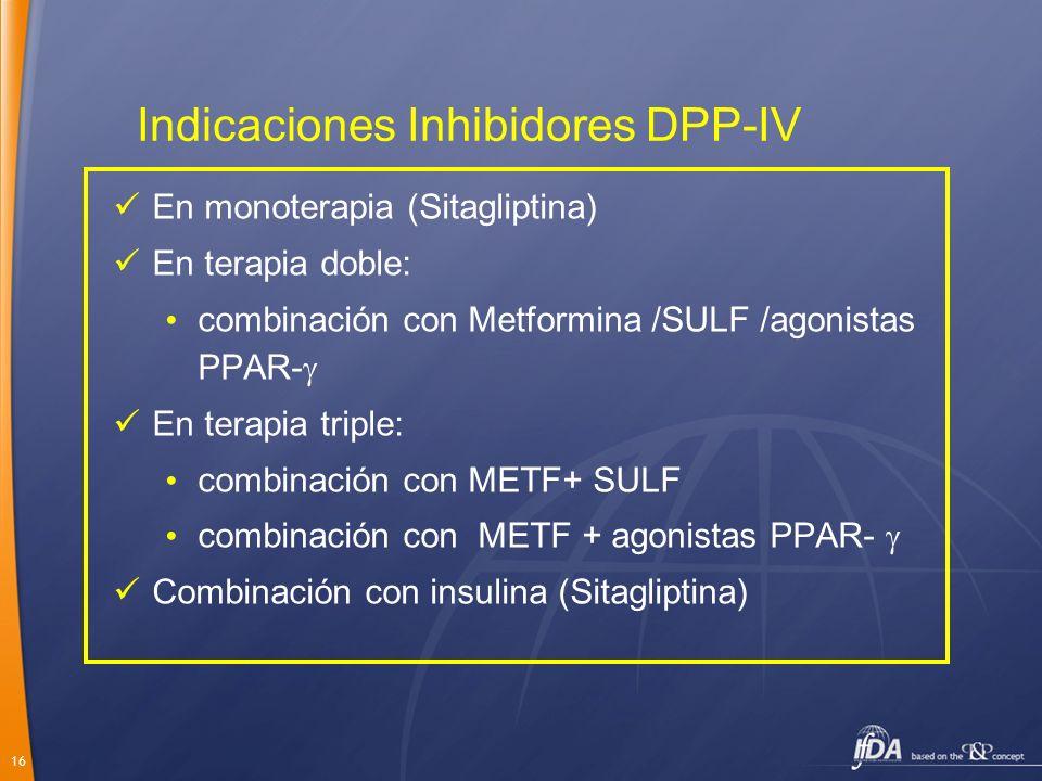 Indicaciones Inhibidores DPP-IV