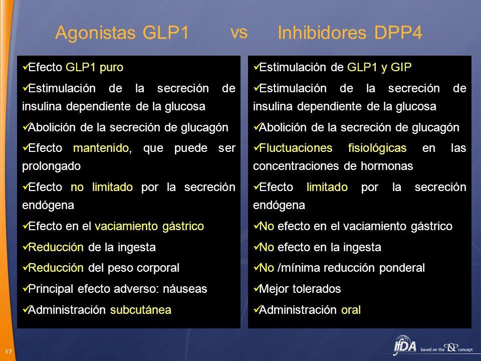 Agonistas GLP1 vs Inhibidores DPP4 Efecto GLP1 puro