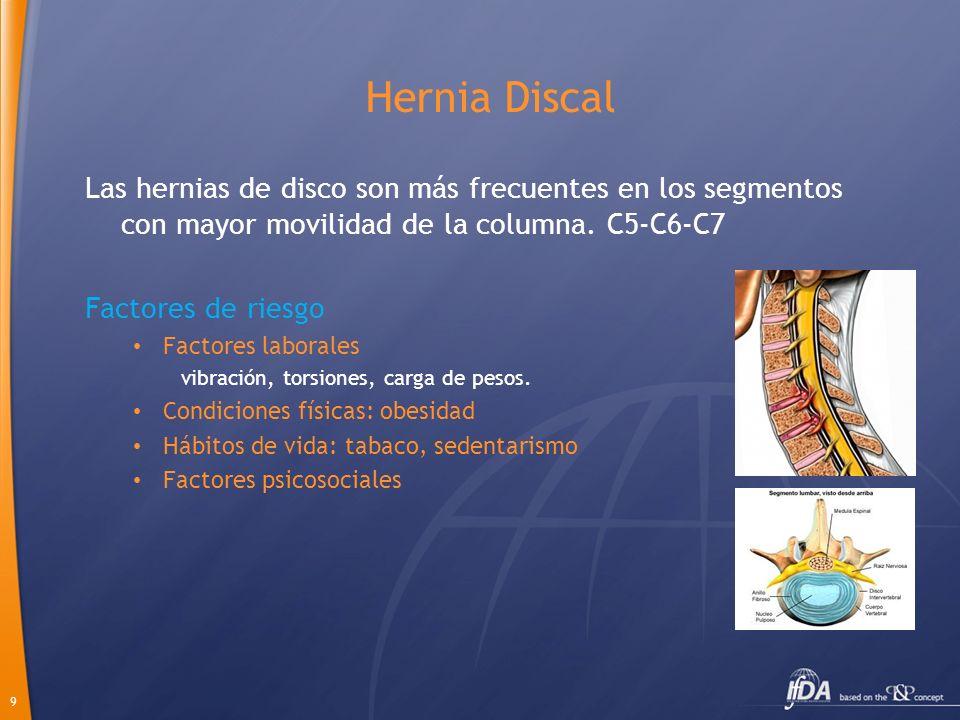 Hernia Discal Las hernias de disco son más frecuentes en los segmentos con mayor movilidad de la columna. C5-C6-C7.