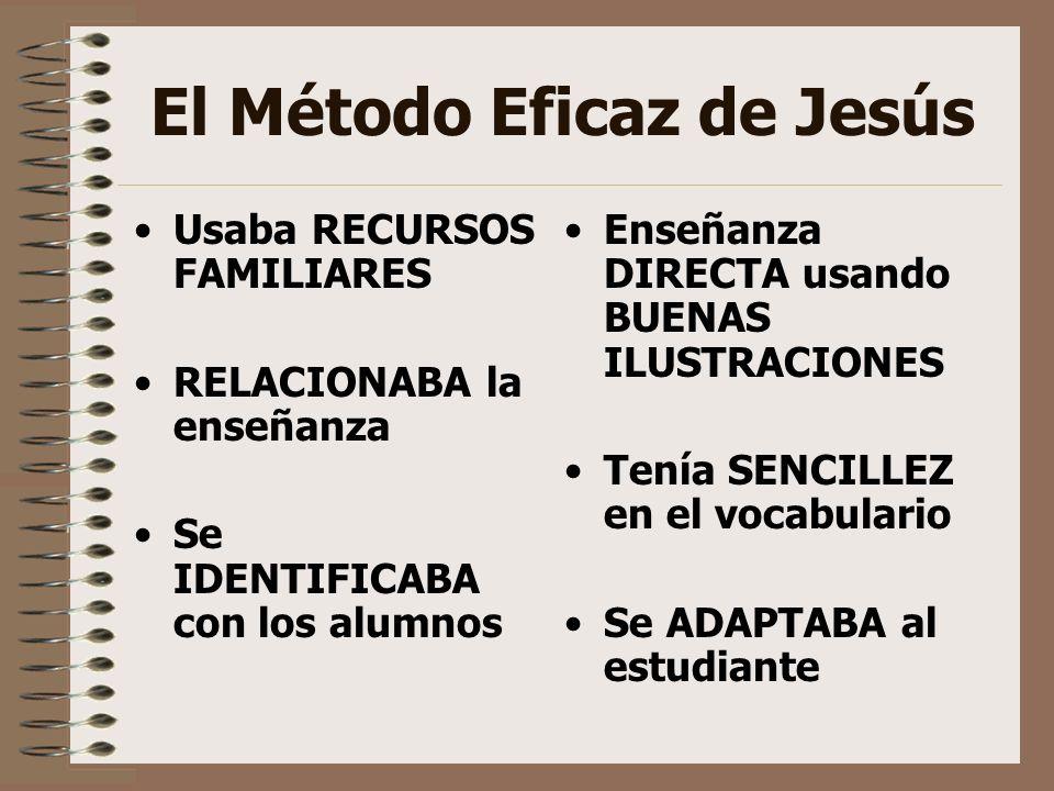 El Método Eficaz de Jesús