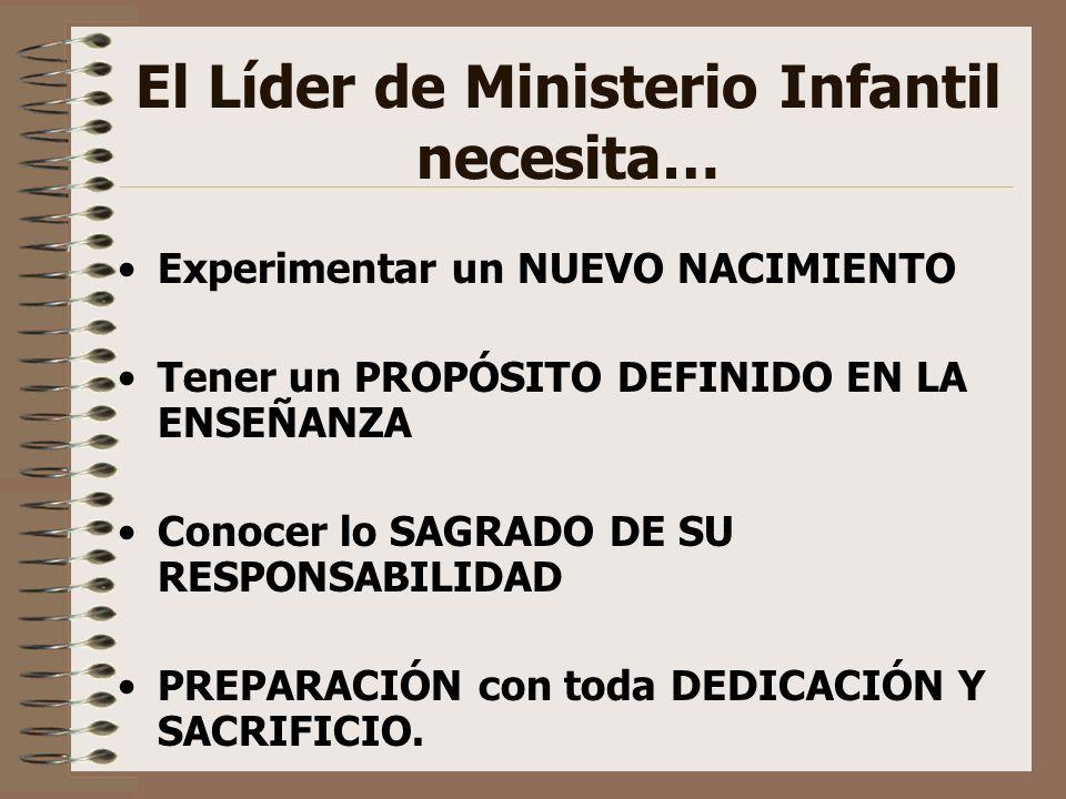 El Líder de Ministerio Infantil necesita…