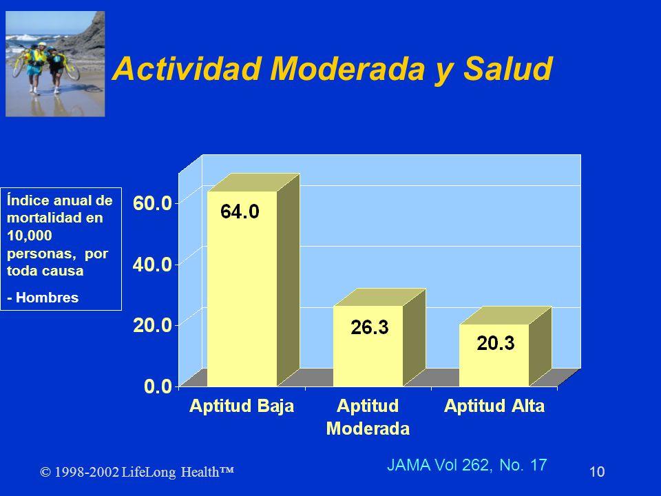 Actividad Moderada y Salud