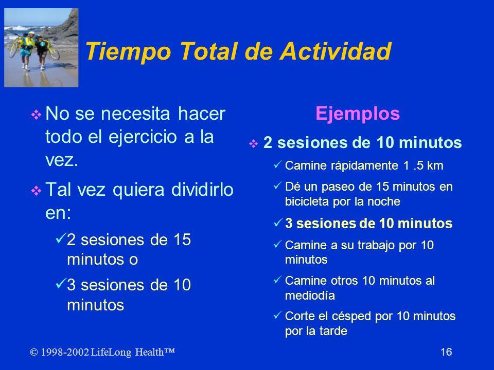 Tiempo Total de Actividad