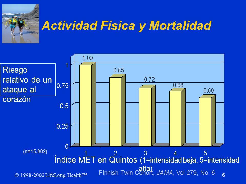 Actividad Física y Mortalidad