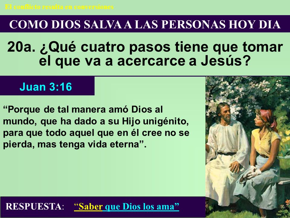 20a. ¿Qué cuatro pasos tiene que tomar el que va a acercarce a Jesús