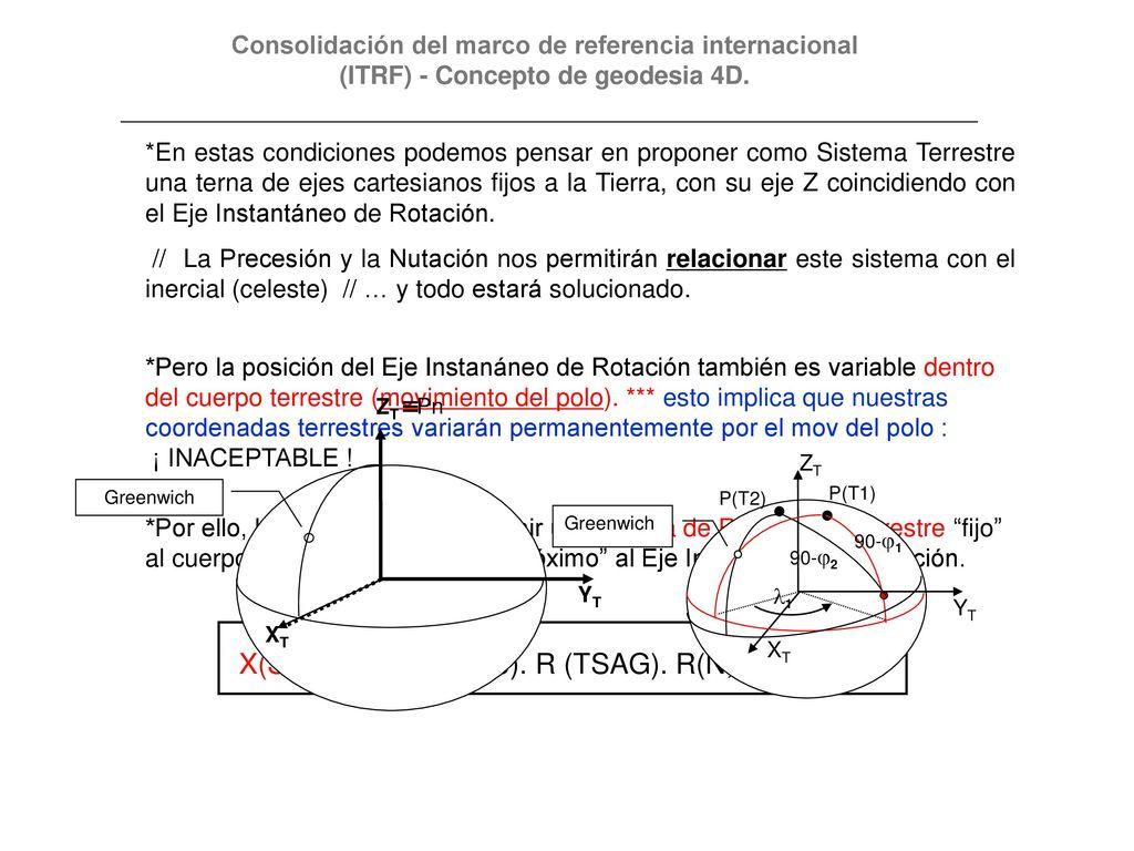 Consolidación del marco de referencia internacional (ITRF ...
