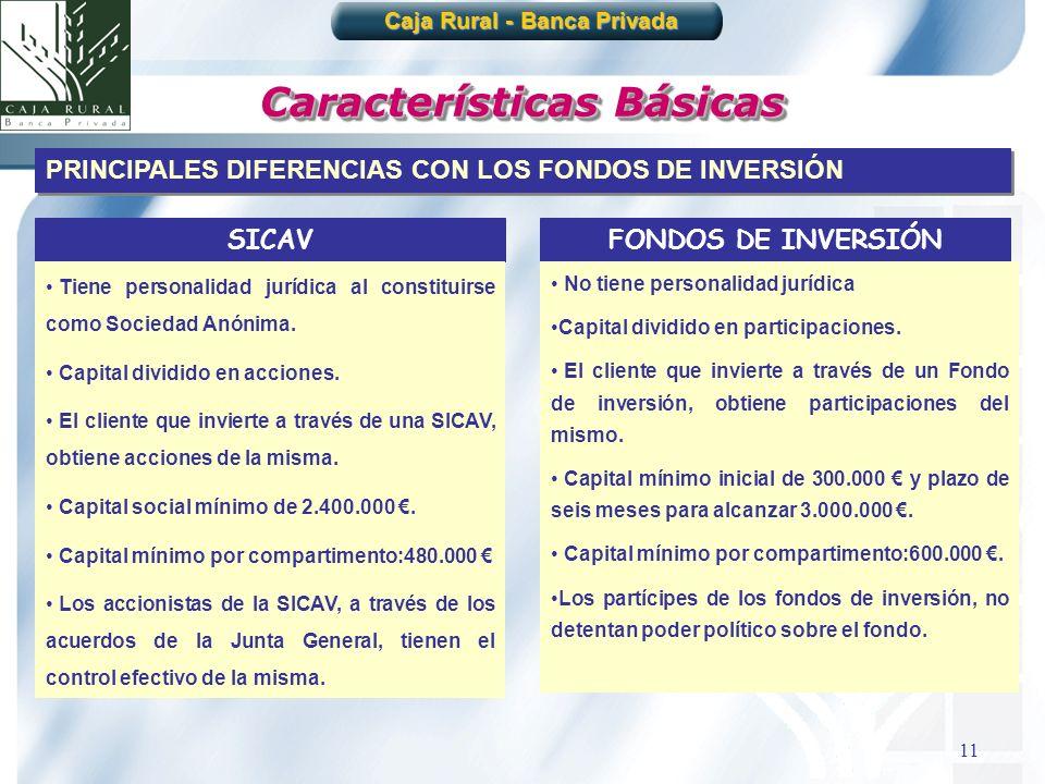 Caja Rural - Banca Privada Características Básicas