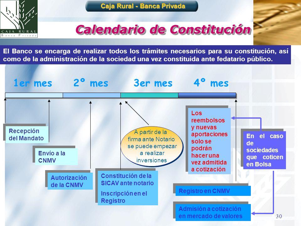 Caja Rural - Banca Privada Calendario de Constitución