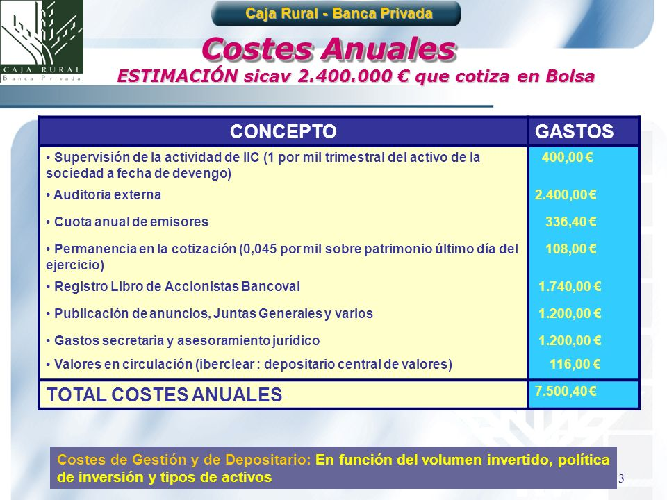 Costes Anuales CONCEPTO GASTOS TOTAL COSTES ANUALES
