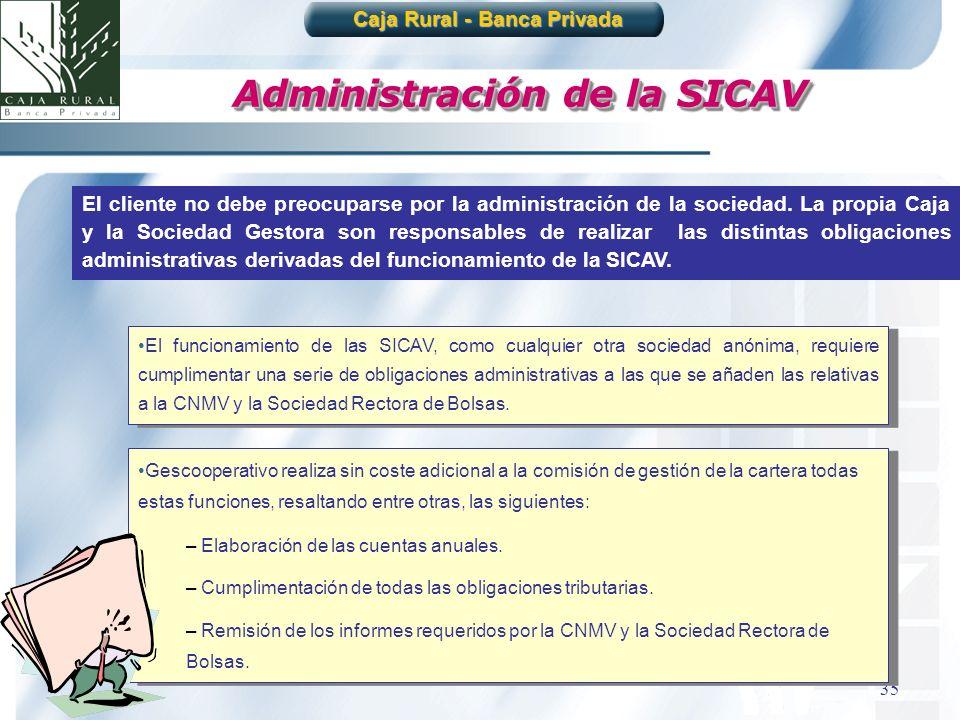 Caja Rural - Banca Privada Administración de la SICAV