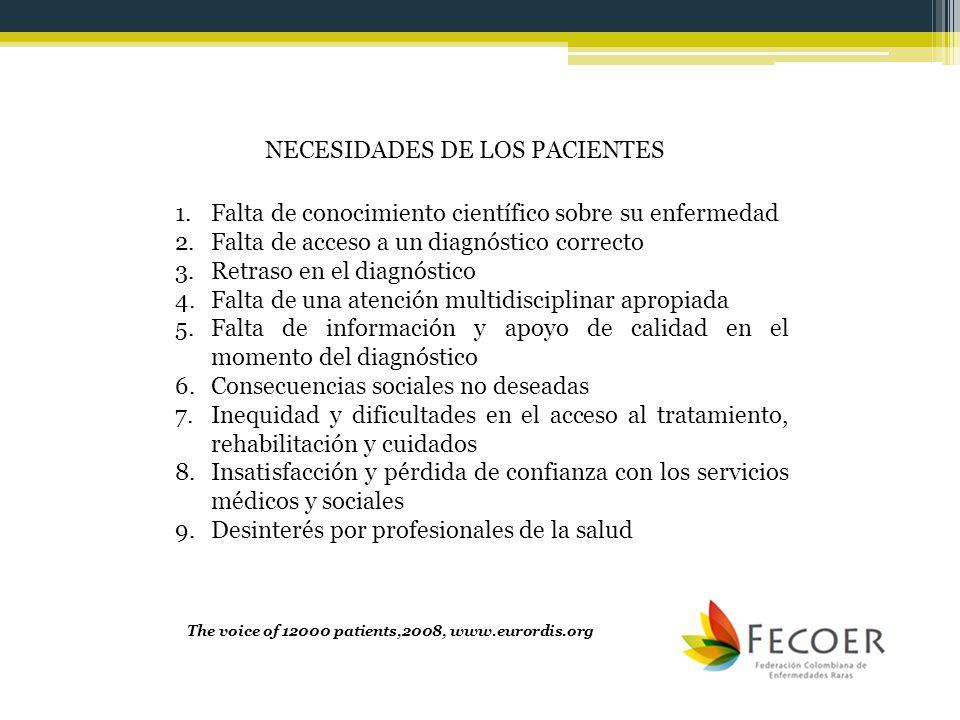 NECESIDADES DE LOS PACIENTES