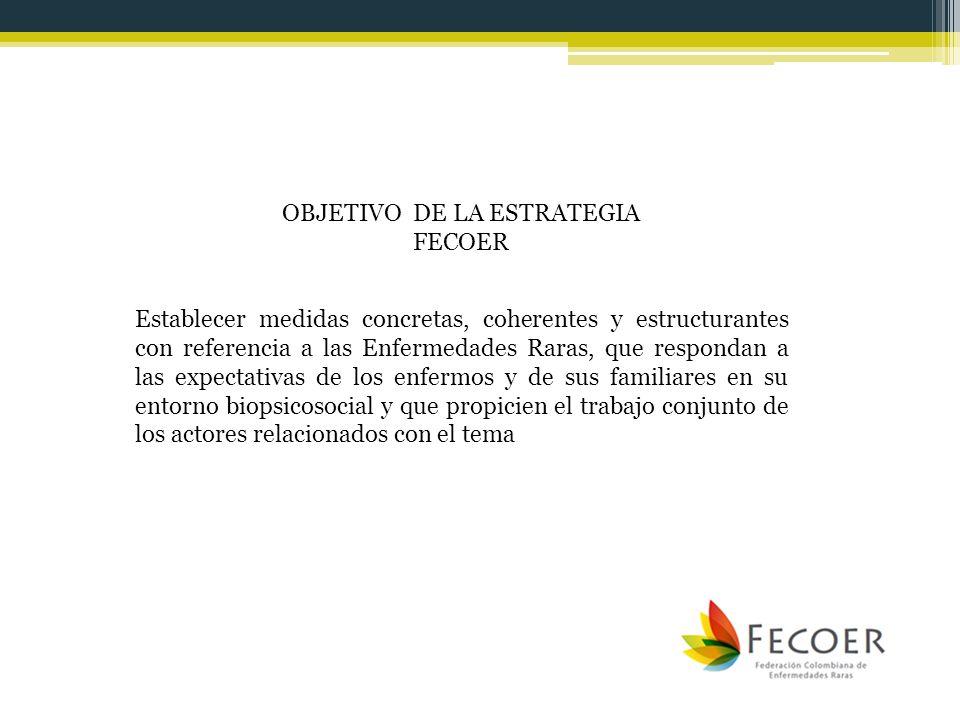 OBJETIVO DE LA ESTRATEGIA FECOER