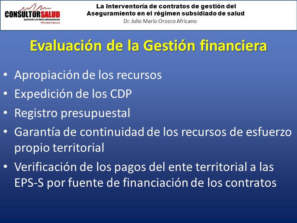 Evaluación de la Gestión financiera