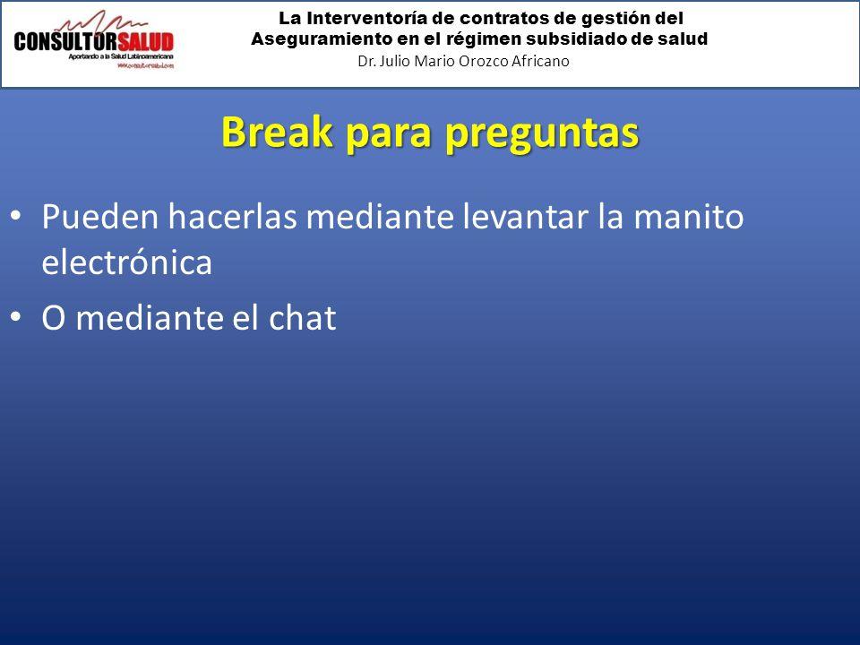 Break para preguntas Pueden hacerlas mediante levantar la manito electrónica O mediante el chat