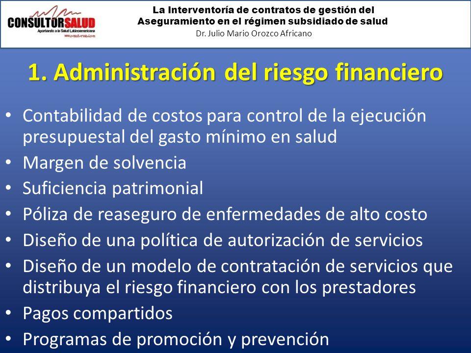 1. Administración del riesgo financiero