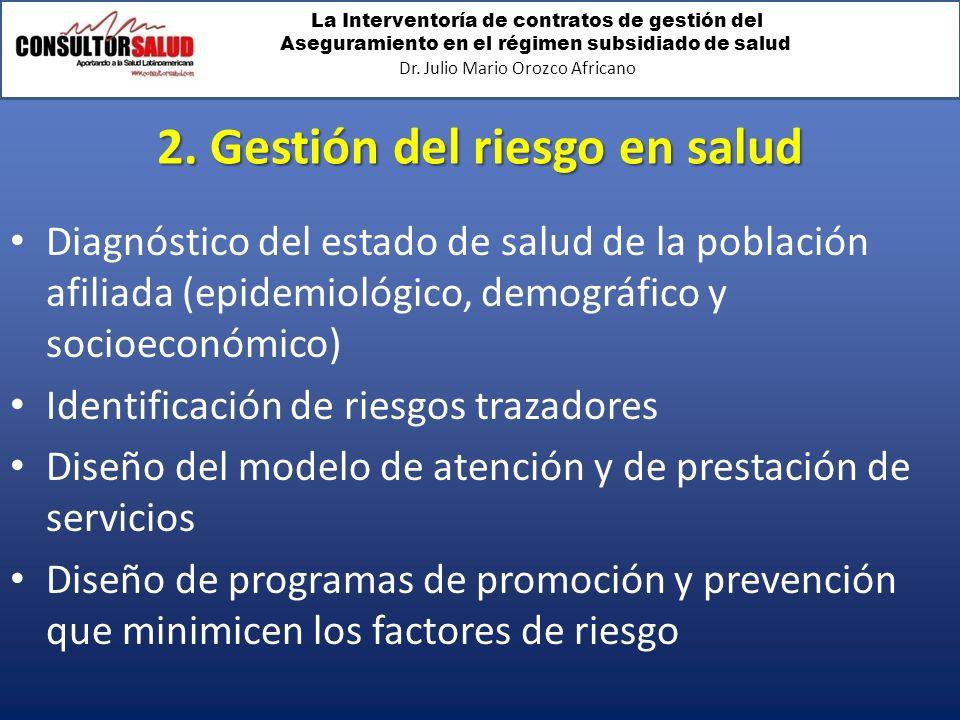 2. Gestión del riesgo en salud