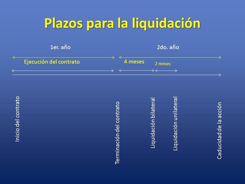 Plazos para la liquidación