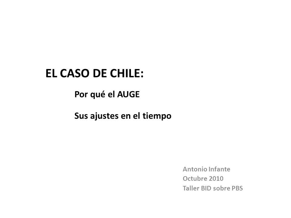 EL CASO DE CHILE: Por qué el AUGE Sus ajustes en el tiempo