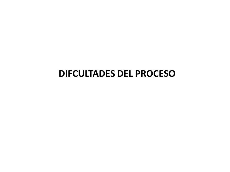 DIFCULTADES DEL PROCESO