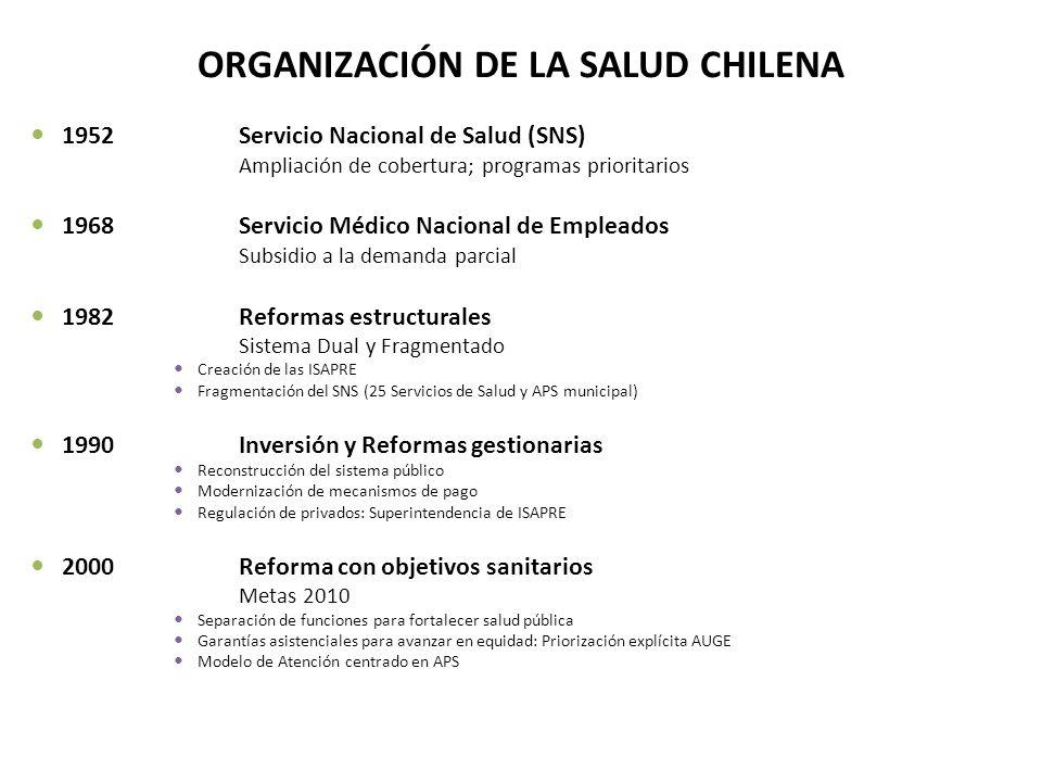 ORGANIZACIÓN DE LA SALUD CHILENA